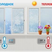 Холодное и теплое остекление балкона своими руками