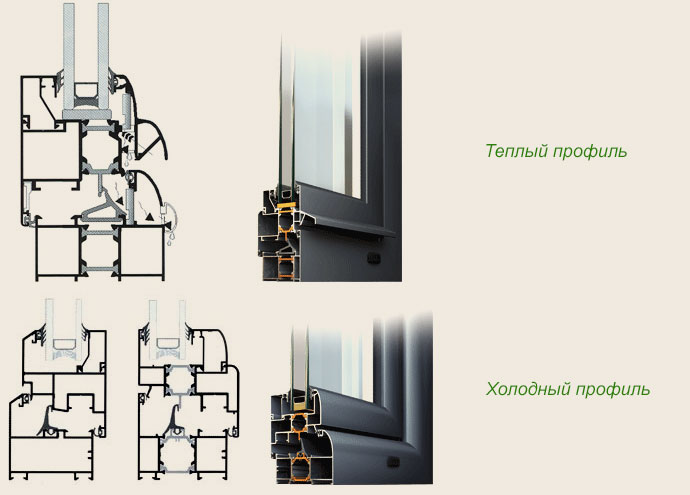 Виды остекления балконов и лоджий: пластиком, алюминием, дер.