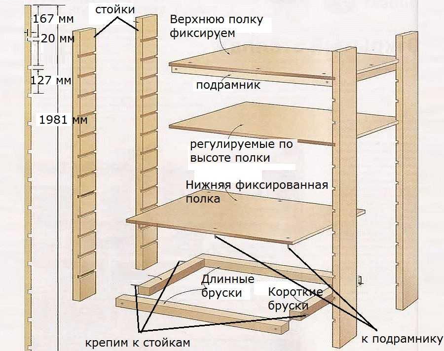 Чертежи шкафов на балконе. своими руками