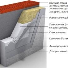 как правильно утеплить балкон пенопластом
