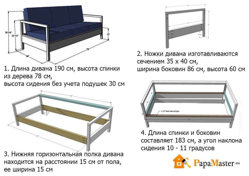 Кровать своими руками чертежи цена