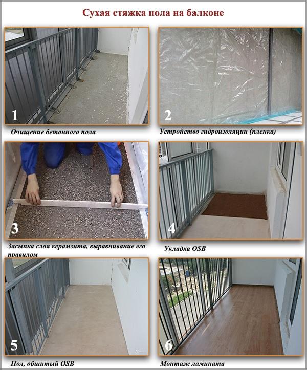 Стяжка пола на балконе и лоджии своими руками: видео.