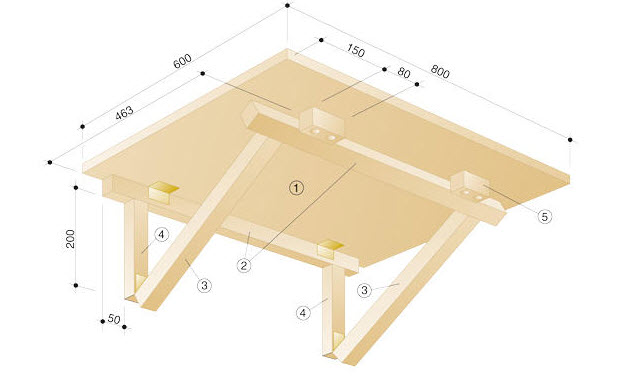 Как сделать столик на балконе