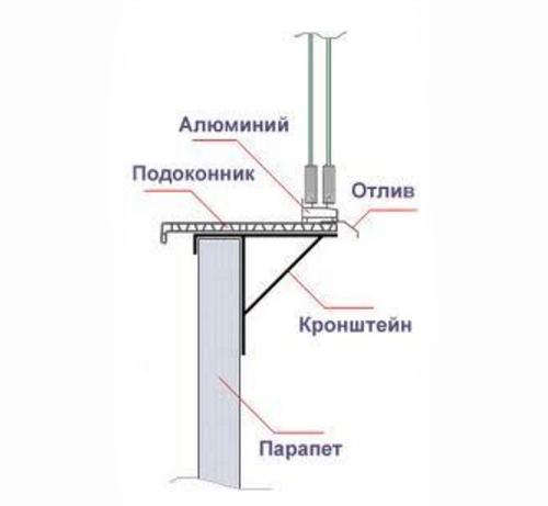 схема остекления с выносом