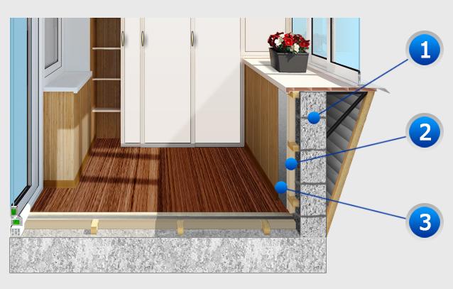 утепление балкона пеноблоками