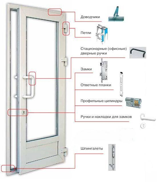 Как настроить балконную пластиковую дверь видео