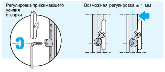 Как настроить пластиковую дверь на балкон