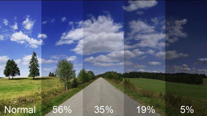 эффект зеркальной пленки