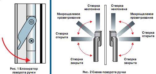 как настроить дверь на балкон