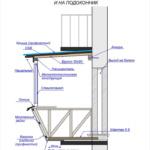 Схема по расширению балкона