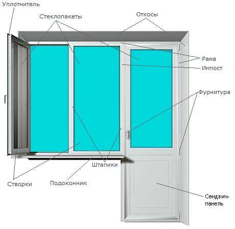 схема балконного окна и двери