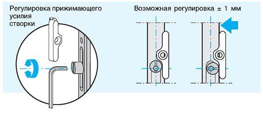 регулировка двери на балконе
