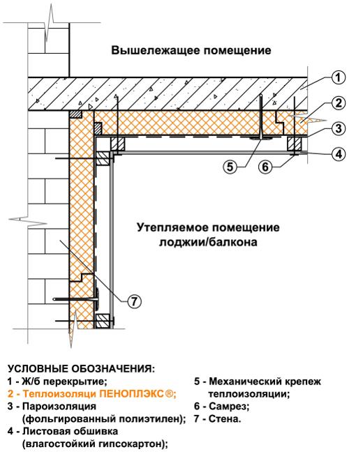 схема утепления потолка балкона пеноплексом.