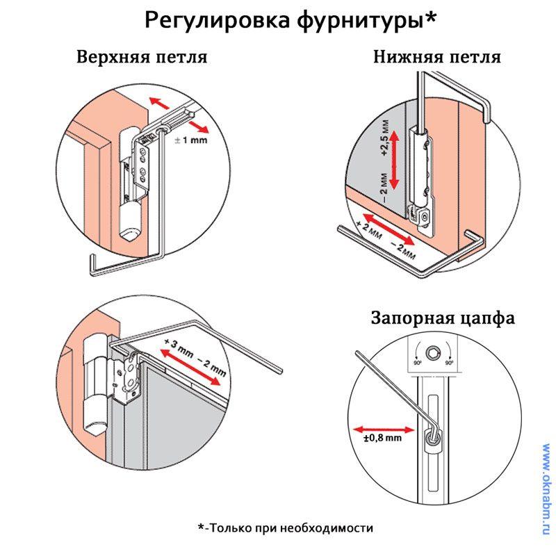 Дует пластиковое окно со стороны петель застеклить балкон пластиковыми окнами цена москва фото